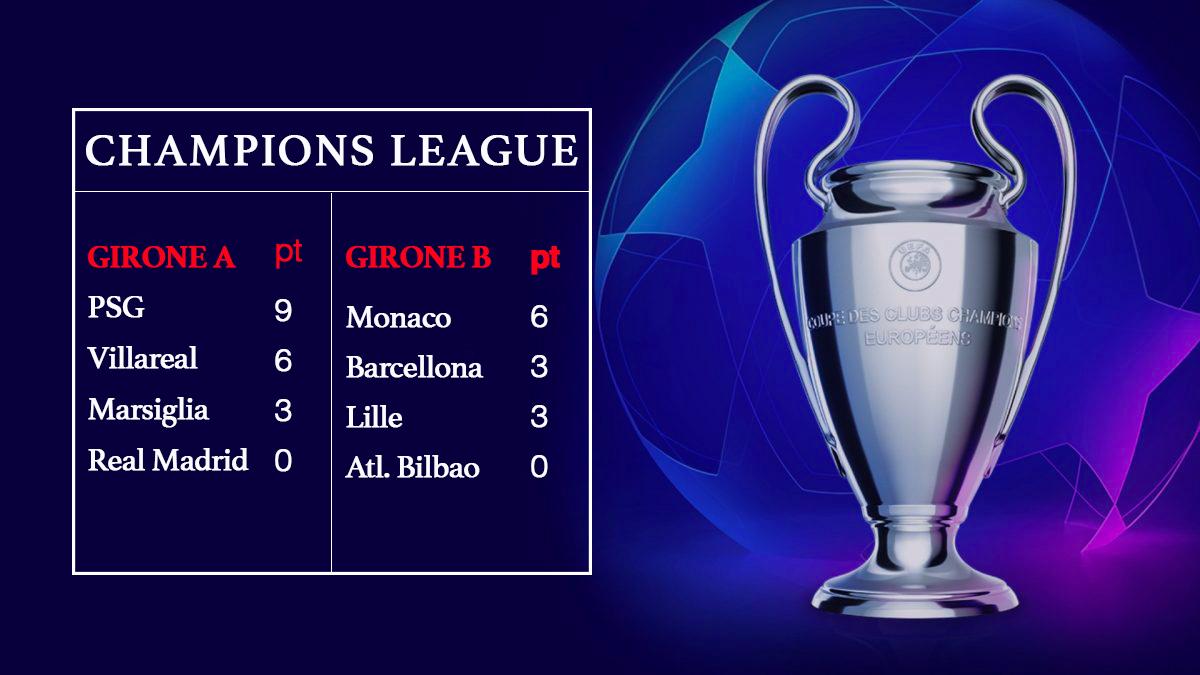 ch-league-c8